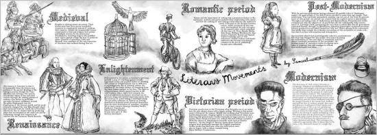 literary-movements